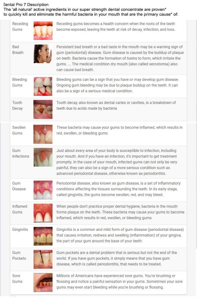 Dental Pro 7 vs Gum Infections